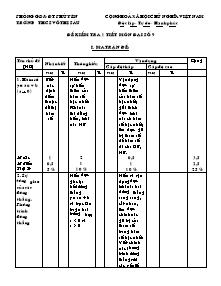 Đề kiểm tra 1 tiết môn Đại số Lớp 9 - Học kì I - Trường THCS Võ Thị Sáu
