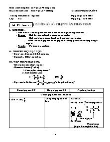 Giáo án Đại số Lớp 6 - Bài 13 - Hỗn số, số thập phân, phần trăm - Năm học 2013-2014 - Nguyễn Phượng Hồng