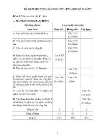 Giáo án GDCD Lớp 9 - Đề kiểm tra môn giáo dục công dân học Kì II - Đề số 2 (bản chuẩn)