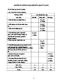 Giáo án GDCD Lớp 9 - Đề kiểm tra môn giáo dục công dân học Kì II - Đề số 2 (45 phút)