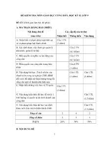 Giáo án GDCD Lớp 9 - Đề kiểm tra môn giáo dục công dân học Kì II - Đề số 1 (45 phút)