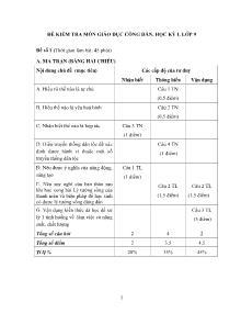Giáo án GDCD Lớp 9 - Đề kiểm tra môn giáo dục công dân học Kì I (45 phút)