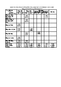 Giáo án GDCD Lớp 9 - Khung ma trận đề kiểm tra học kì I năm học 2012-2013
