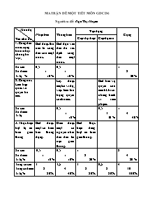 Ma trận đề một tiết môn GDCD Lớp 6 - Ngô Thị Huyền