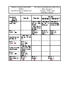 Giáo án Sinh học Lớp 7 - Ma trận đề kiểm tra học kì II - Năm học 2010-2011 - Trường THCS Chiềng Sơ