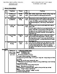 Đề cương ôn tập môn Ngữ Văn Lớp 7 - Học kì 2 - Năm học 2013-2014 - Trường THCS Liêng Trang